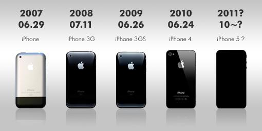 新型iPhoneはいつ発売?