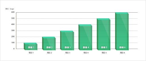 半透明が綺麗な棒グラフのpsdデータを無料配布。