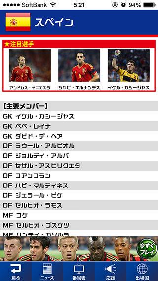ワールドカップ出場国の主要選手